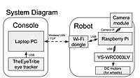 1diagram